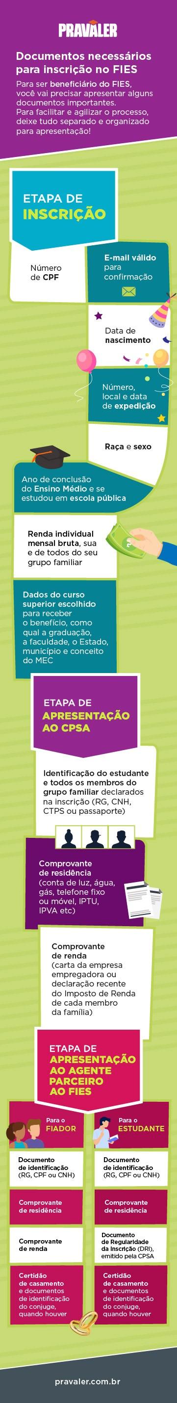 Onde encontrar o CBO (Classificação Brasileira de Ocupação)