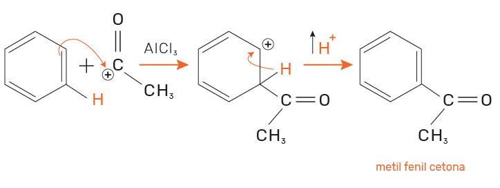 metil fenil cetona