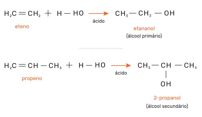 Reações de hidratação de alquenos e alquinos