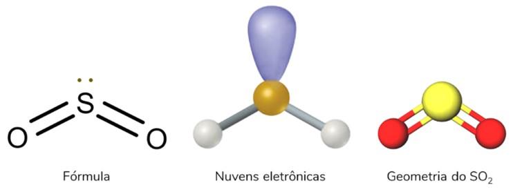 Molécula triatômica angular