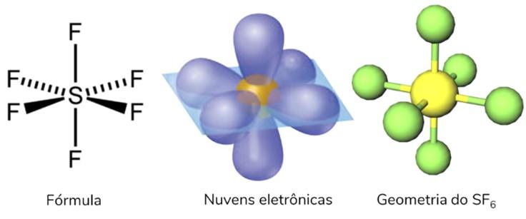 Molécula heptatômica com 6 nuvens eletrônicas