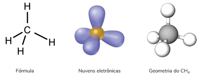 Molécula pentatômica com 4 nuvens eletrônicas